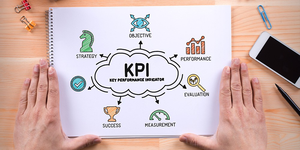 smarter loss prevention - KPIs